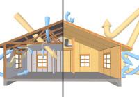 Схема одноэтажного сип дома