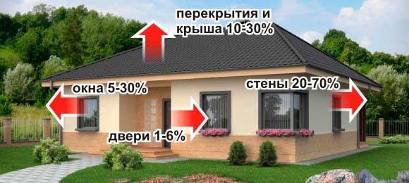 Схема отопления сип дома №2