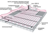 Схема электрического теплого пола в доме из сип панелей