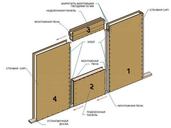 Схема установки окон в панели