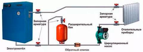 Схема отопления сип дома №10