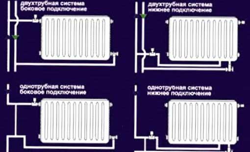 Схема отопления сип дома №3