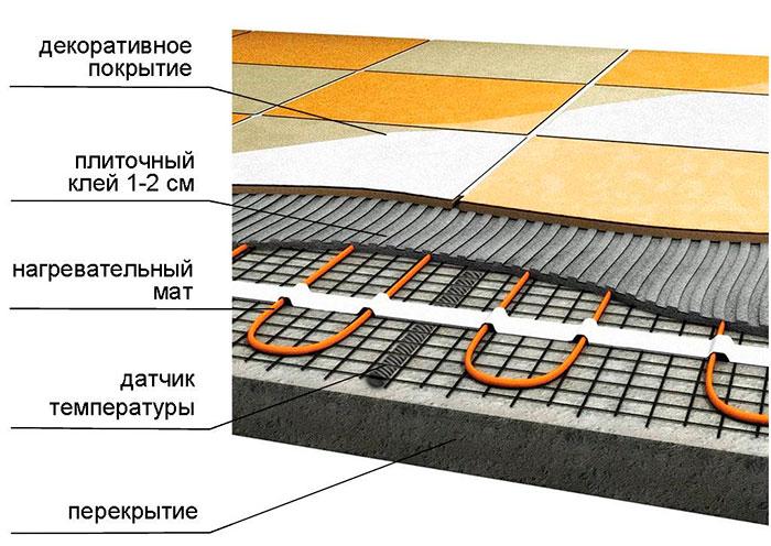 Схема отопления сип дома №6