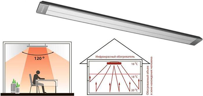 Схема отопления сип дома №8