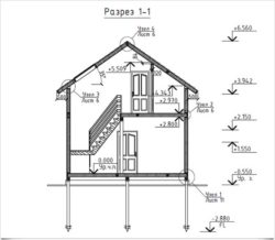 Схема дома на сваях