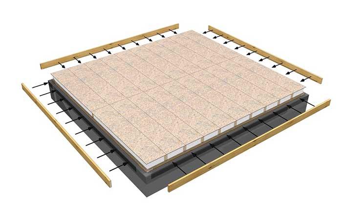 Готовый пол из сип панелей